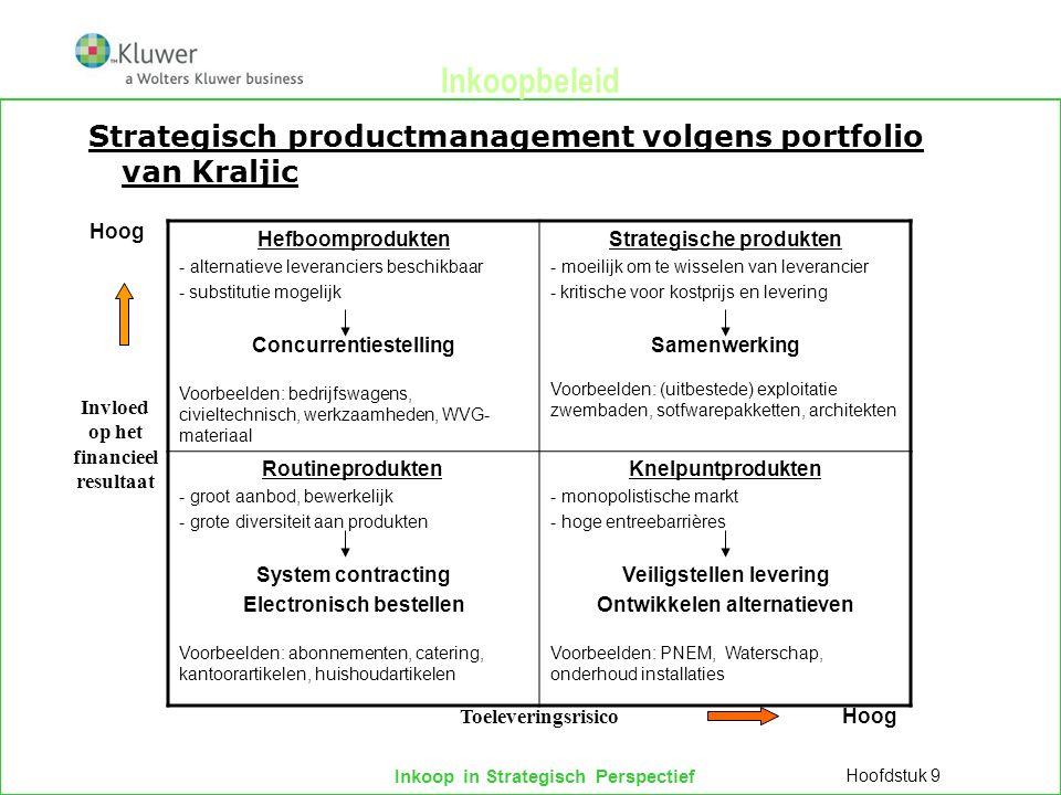 Inkoop in Strategisch Perspectief Hoofdstuk 9 Inkoopbeleid Strategisch productmanagement volgens portfolio van Kraljic Hefboomprodukten - alternatieve