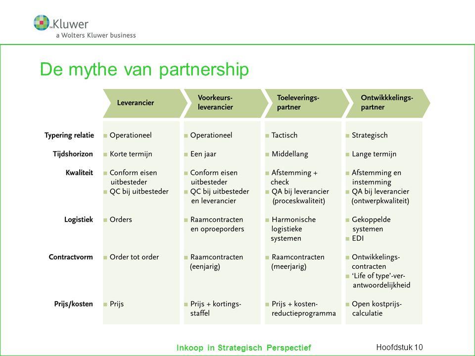Inkoop in Strategisch Perspectief De mythe van partnership Hoofdstuk 10
