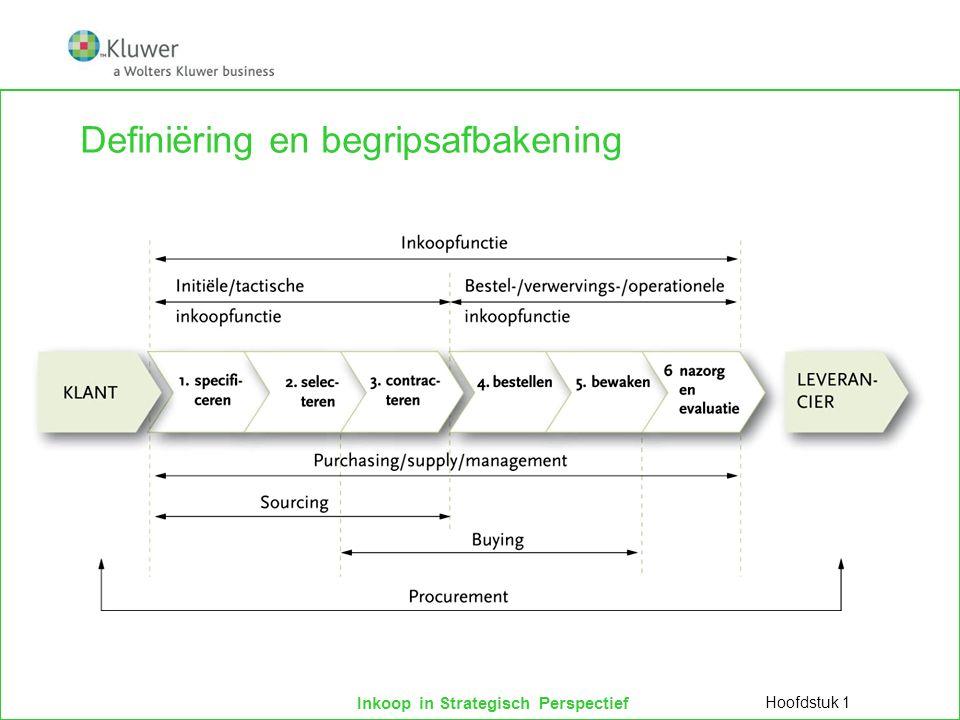 Inkoop in Strategisch Perspectief Definiëring en begripsafbakening Hoofdstuk 1