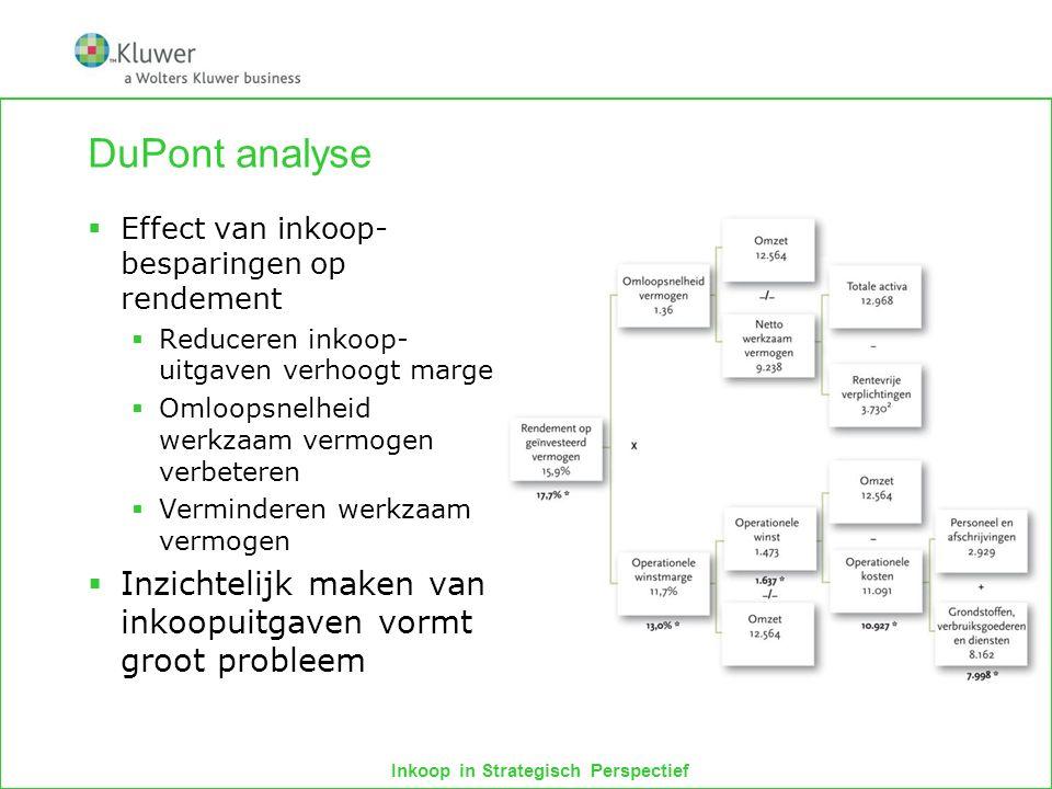 Inkoop in Strategisch Perspectief DuPont analyse  Effect van inkoop- besparingen op rendement  Reduceren inkoop- uitgaven verhoogt marge  Omloopsne