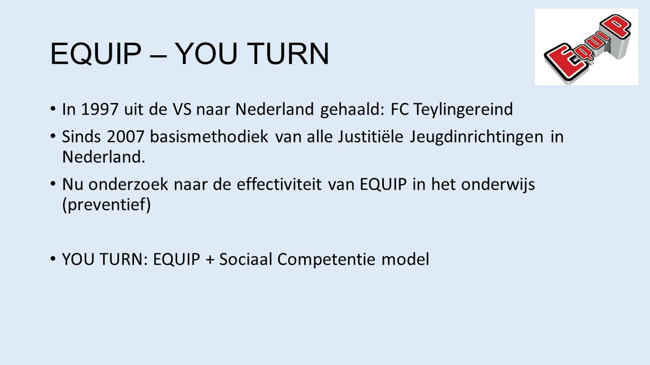 EQUIP – YOU TURN In 1997 uit de VS naar Nederland gehaald: FC Teylingereind Sinds 2007 basismethodiek van alle Justitiële Jeugdinrichtingen in Nederla