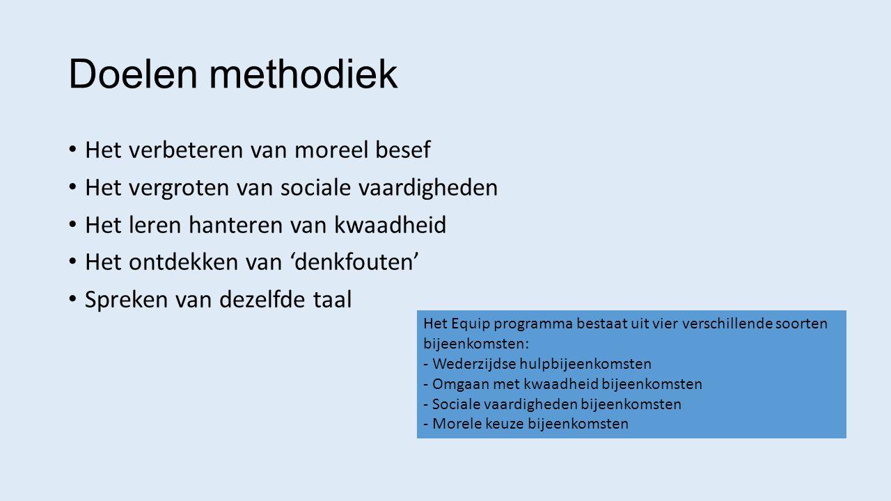 Doelen methodiek Het verbeteren van moreel besef Het vergroten van sociale vaardigheden Het leren hanteren van kwaadheid Het ontdekken van 'denkfouten