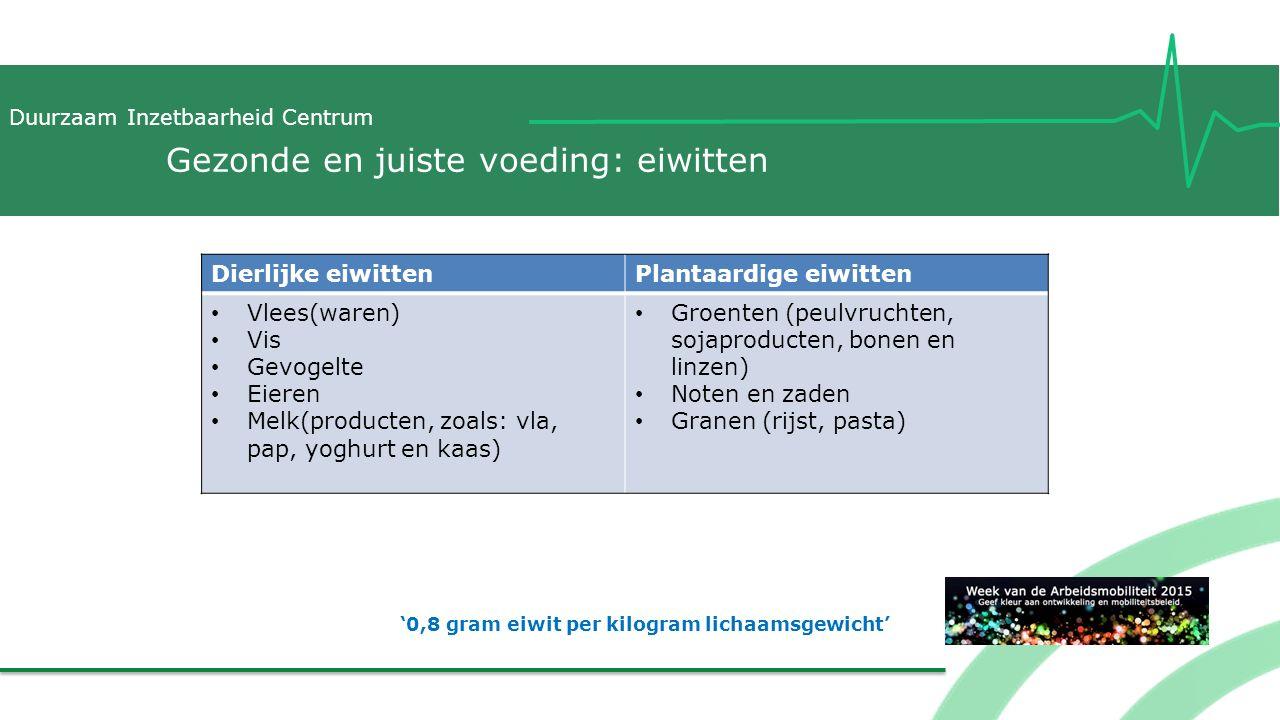 Duurzaam Inzetbaarheid Centrum Dierlijke eiwittenPlantaardige eiwitten Vlees(waren) Vis Gevogelte Eieren Melk(producten, zoals: vla, pap, yoghurt en k