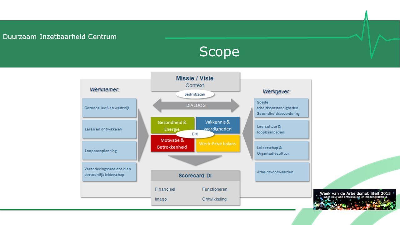 Duurzaam Inzetbaarheid Centrum Scope