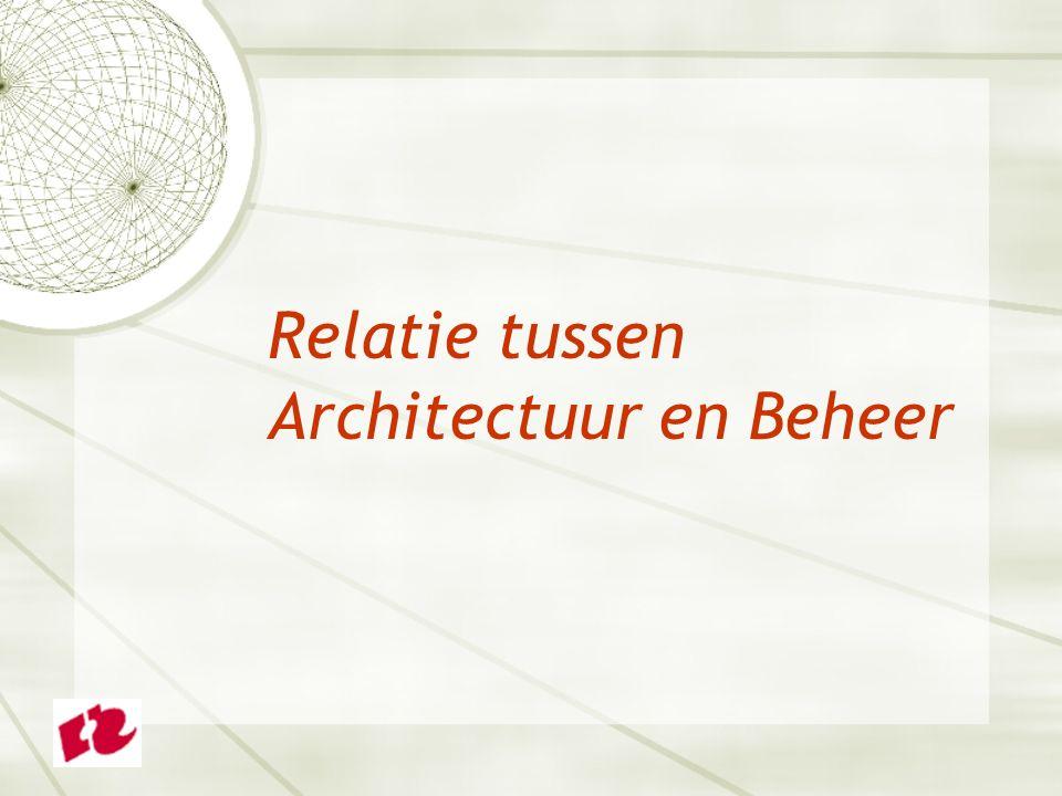 Relatie tussen Architectuur en Beheer