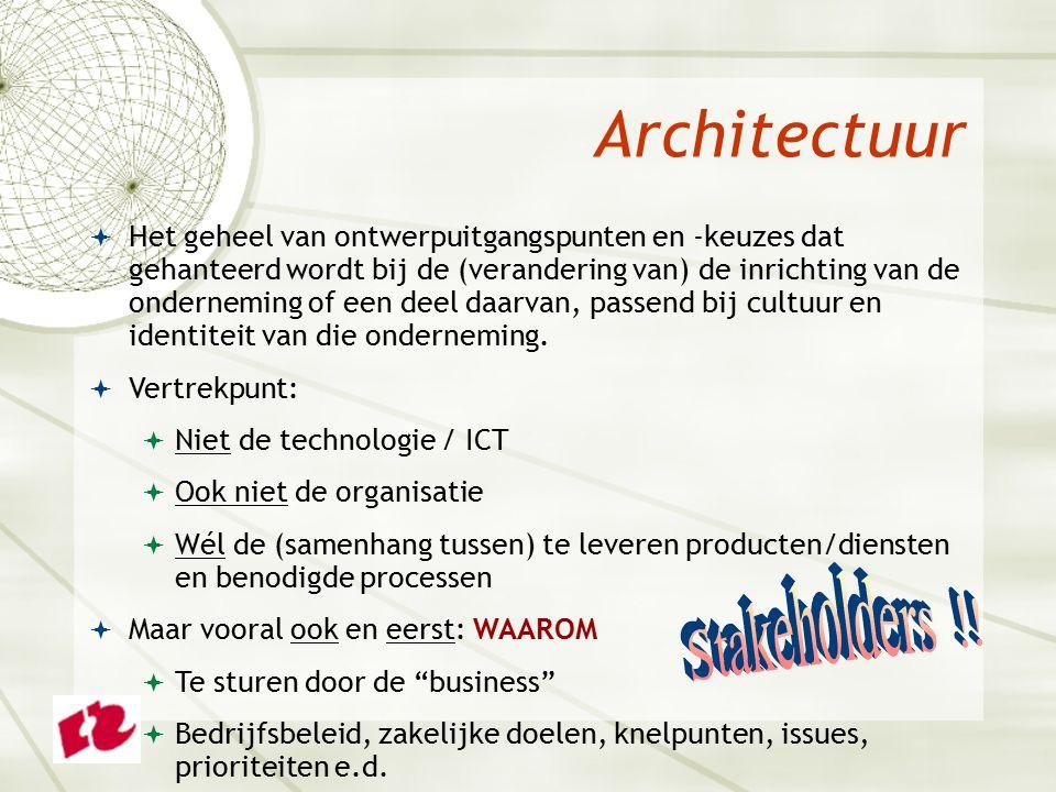 Architectuur  Het geheel van ontwerpuitgangspunten en -keuzes dat gehanteerd wordt bij de (verandering van) de inrichting van de onderneming of een deel daarvan, passend bij cultuur en identiteit van die onderneming.