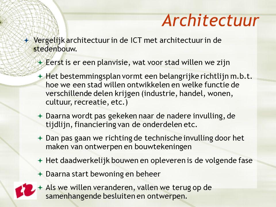 Architectuur  Vergelijk architectuur in de ICT met architectuur in de stedenbouw.