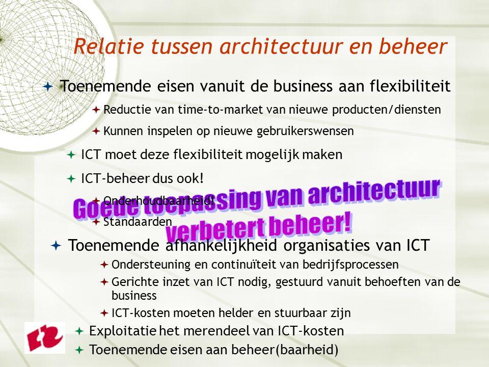Relatie tussen architectuur en beheer  Toenemende afhankelijkheid organisaties van ICT  Ondersteuning en continuïteit van bedrijfsprocessen  Gerichte inzet van ICT nodig, gestuurd vanuit behoeften van de business  ICT-kosten moeten helder en stuurbaar zijn  Exploitatie het merendeel van ICT-kosten  Toenemende eisen aan beheer(baarheid)  Toenemende eisen vanuit de business aan flexibiliteit  Reductie van time-to-market van nieuwe producten/diensten  Kunnen inspelen op nieuwe gebruikerswensen  ICT moet deze flexibiliteit mogelijk maken  ICT-beheer dus ook.
