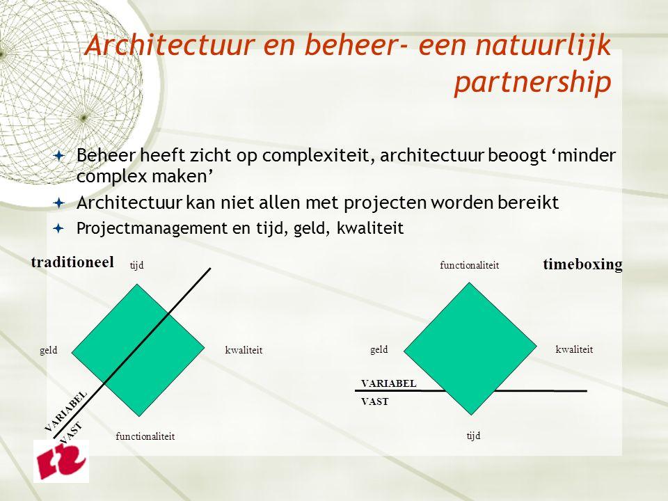 Architectuur en beheer- een natuurlijk partnership  Beheer heeft zicht op complexiteit, architectuur beoogt 'minder complex maken'  Architectuur kan niet allen met projecten worden bereikt  Projectmanagement en tijd, geld, kwaliteit