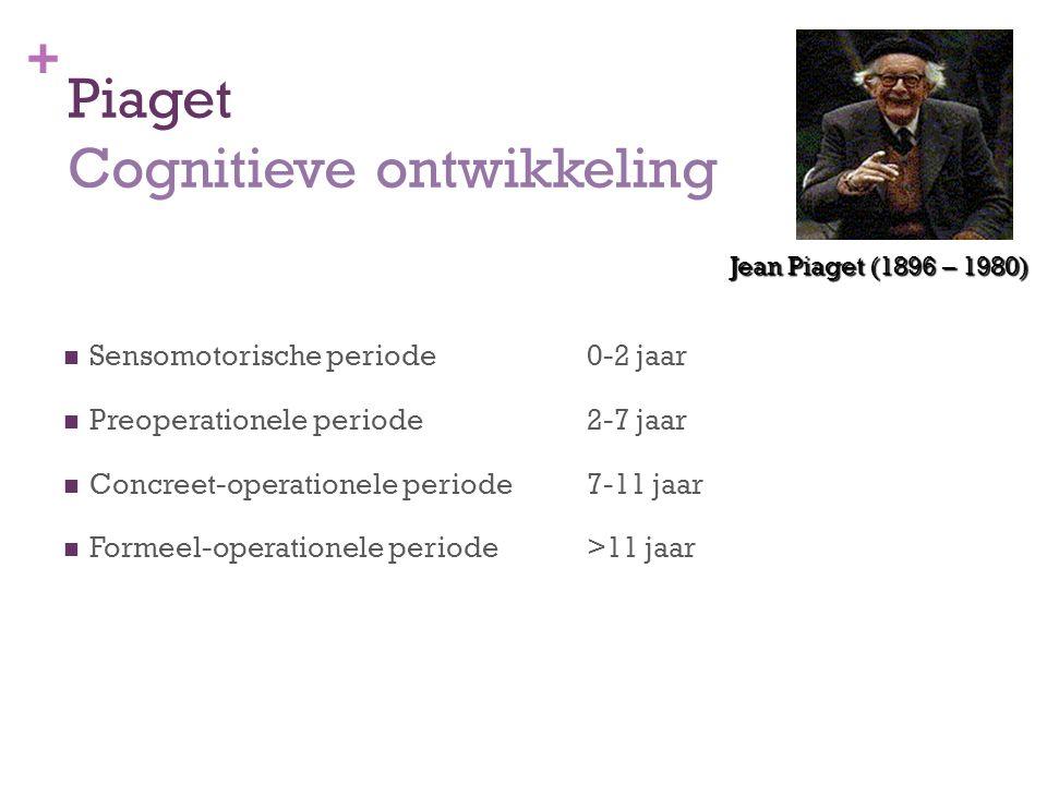 + Piaget Cognitieve ontwikkeling Sensomotorische periode 0-2 jaar Preoperationele periode 2-7 jaar Concreet-operationele periode7-11 jaar Formeel-oper