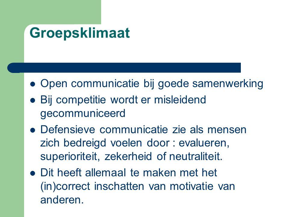 Groepsklimaat Open communicatie bij goede samenwerking Bij competitie wordt er misleidend gecommuniceerd Defensieve communicatie zie als mensen zich b