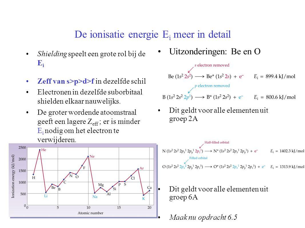 De ionisatie energie E i meer in detail Shielding speelt een grote rol bij de E i Zeff van s>p>d>f in dezelfde schil Electronen in dezelfde suborbitaal shielden elkaar nauwelijks.