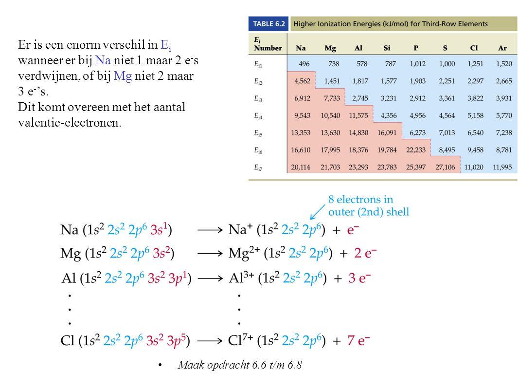 Maak opdracht 6.6 t/m 6.8 Er is een enorm verschil in E i wanneer er bij Na niet 1 maar 2 e - s verdwijnen, of bij Mg niet 2 maar 3 e - 's.