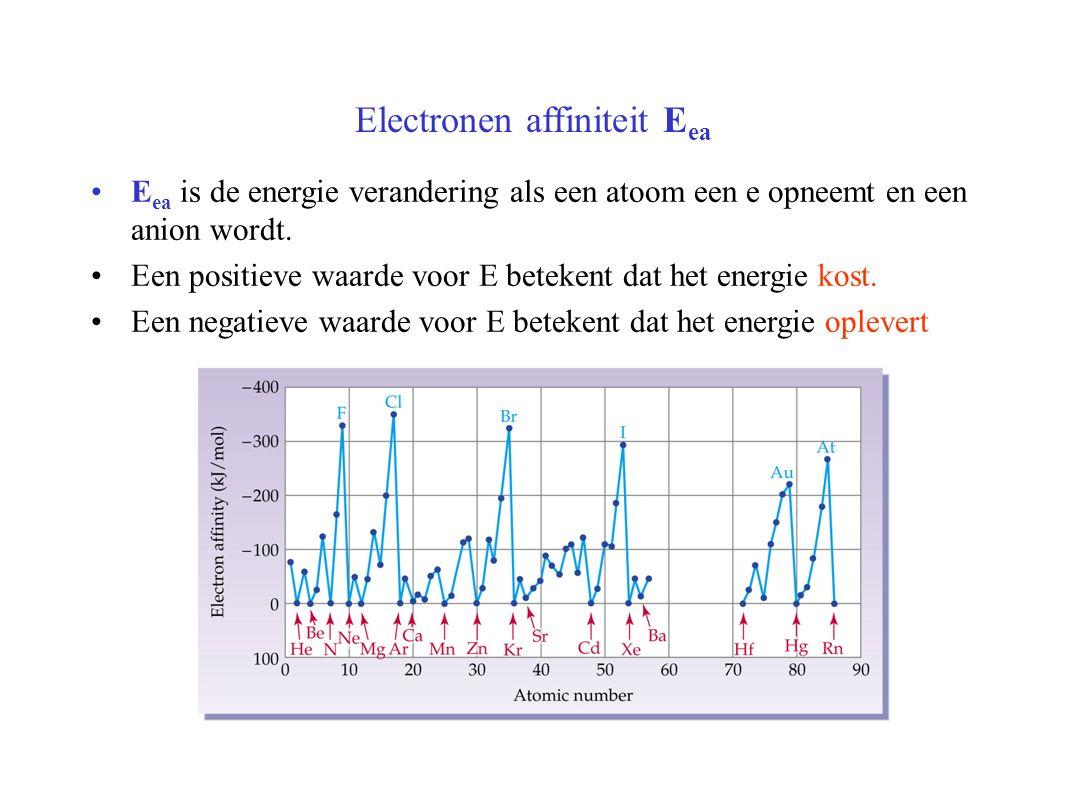 Electronen affiniteit E ea E ea is de energie verandering als een atoom een e opneemt en een anion wordt.