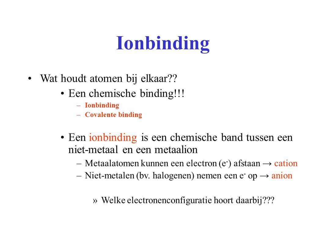 Ionbinding Wat houdt atomen bij elkaar?. Een chemische binding!!.