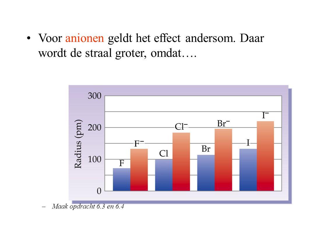 Voor anionen geldt het effect andersom. Daar wordt de straal groter, omdat….