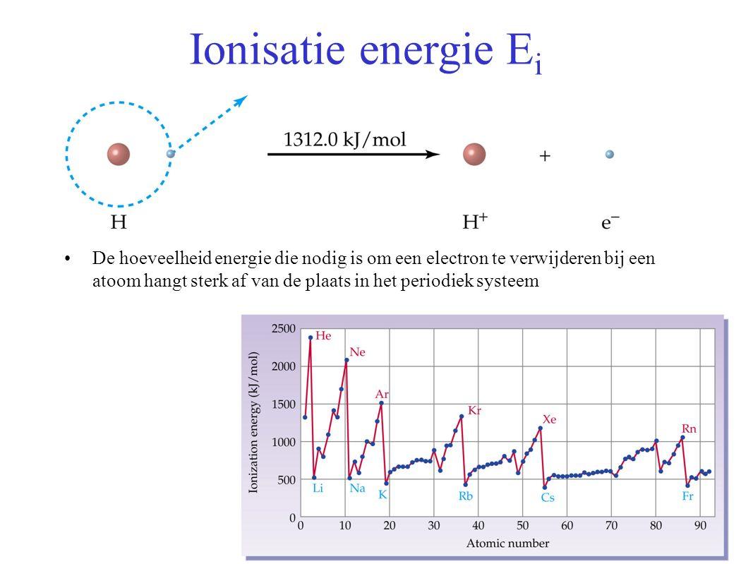 Ionisatie energie E i De hoeveelheid energie die nodig is om een electron te verwijderen bij een atoom hangt sterk af van de plaats in het periodiek systeem
