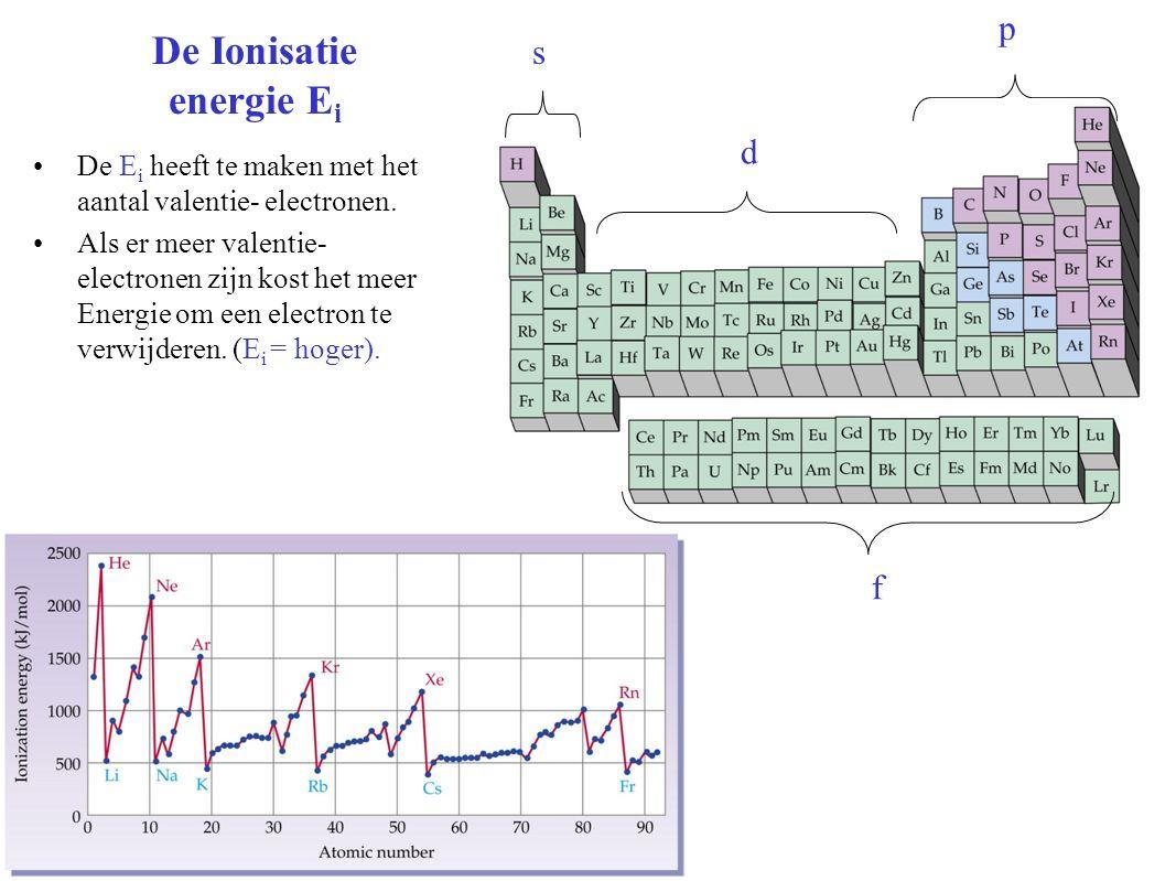 De Ionisatie energie E i De E i heeft te maken met het aantal valentie- electronen.
