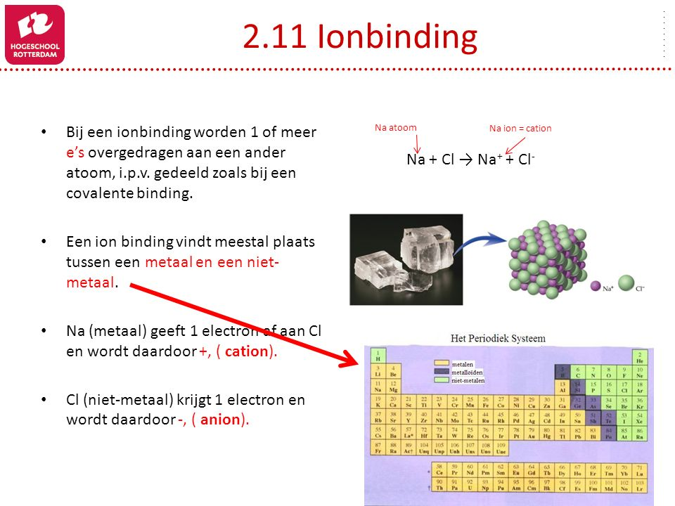 2.11 Ionbinding Bij een ionbinding worden 1 of meer e's overgedragen aan een ander atoom, i.p.v. gedeeld zoals bij een covalente binding. Een ion bind