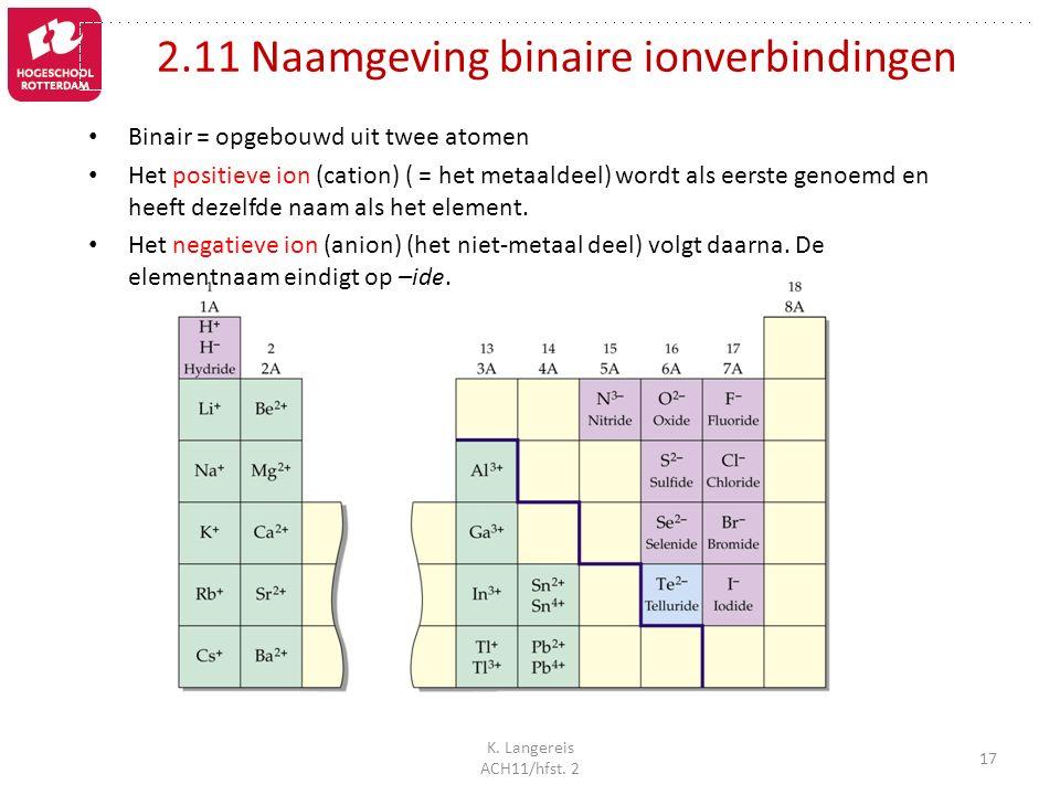 K. Langereis ACH11/hfst. 2 17 Binair = opgebouwd uit twee atomen Het positieve ion (cation) ( = het metaaldeel) wordt als eerste genoemd en heeft deze