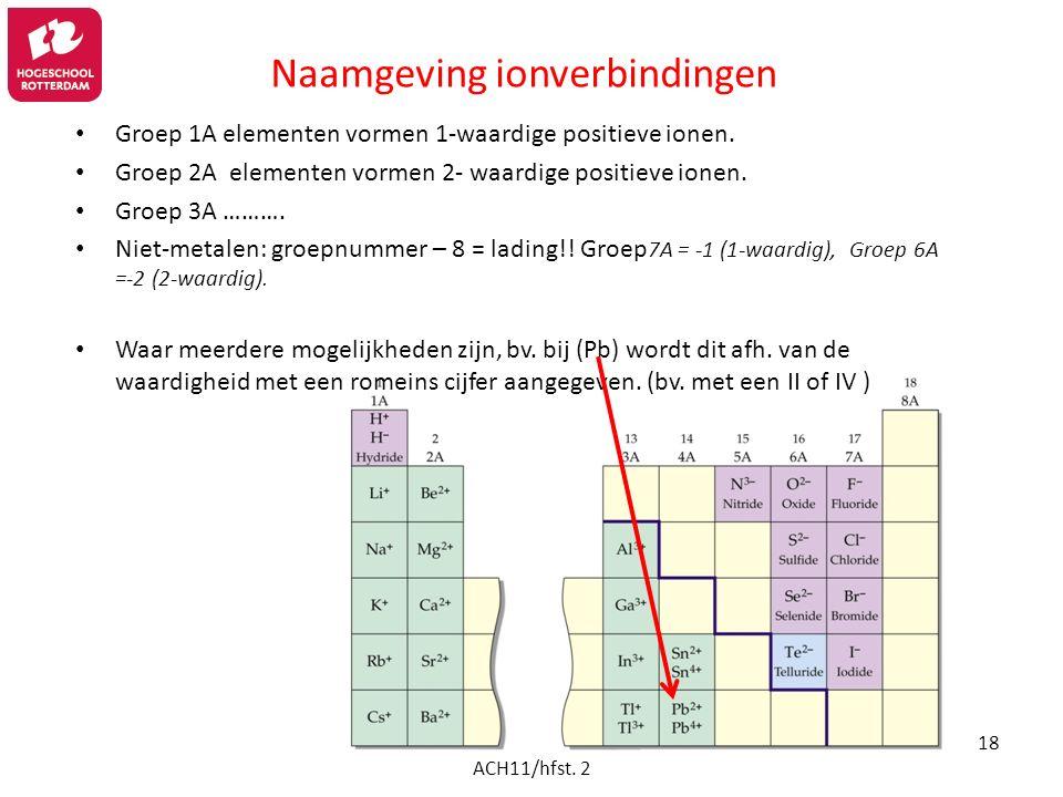 K. Langereis ACH11/hfst. 2 18 Naamgeving ionverbindingen Groep 1A elementen vormen 1-waardige positieve ionen. Groep 2A elementen vormen 2- waardige p