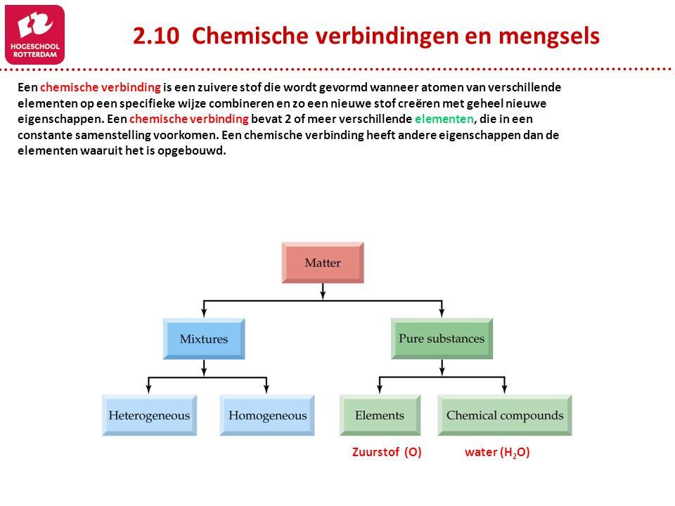 2.10 Chemische verbindingen en mengsels Een chemische verbinding is een zuivere stof die wordt gevormd wanneer atomen van verschillende elementen op een specifieke wijze combineren en zo een nieuwe stof creëren met geheel nieuwe eigenschappen.
