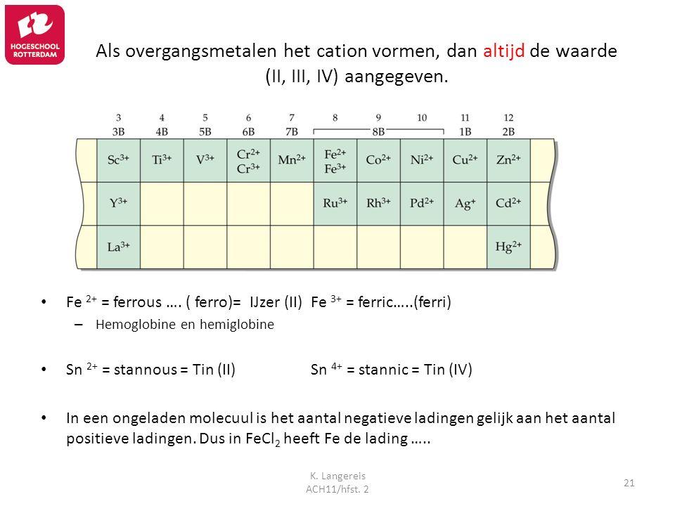 K. Langereis ACH11/hfst. 2 21 Als overgangsmetalen het cation vormen, dan altijd de waarde (II, III, IV) aangegeven. Fe 2+ = ferrous …. ( ferro)= IJze