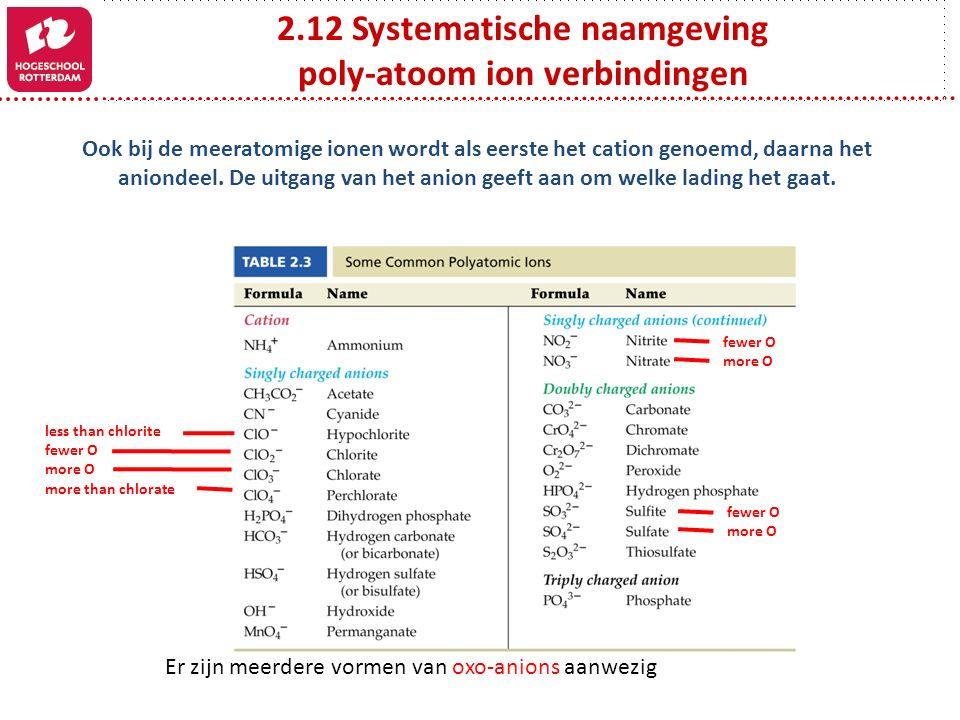 2.12 Systematische naamgeving poly-atoom ion verbindingen Ook bij de meeratomige ionen wordt als eerste het cation genoemd, daarna het aniondeel.
