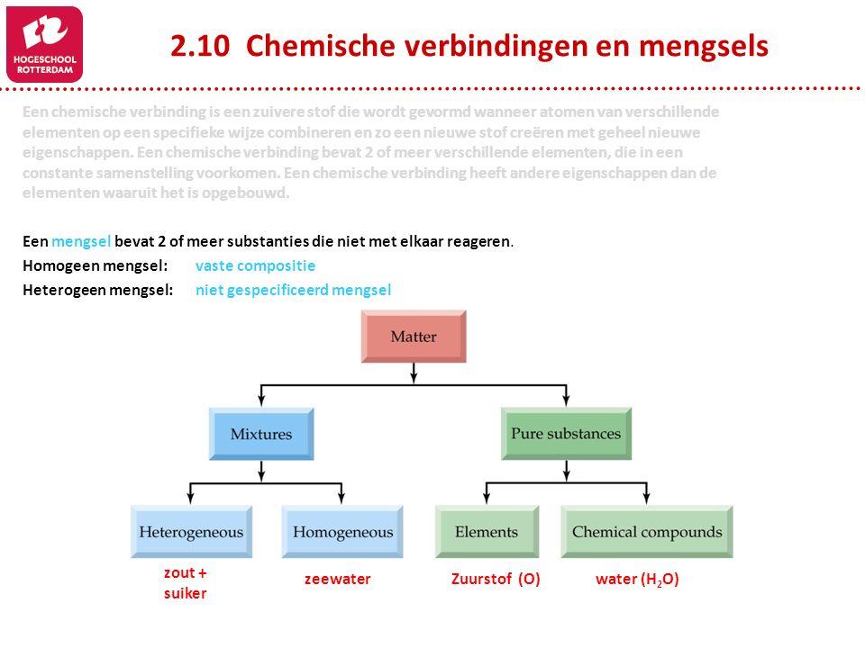 2.10 Chemische verbindingen en mengsels Een chemische verbinding is een zuivere stof die wordt gevormd wanneer atomen van verschillende elementen op e