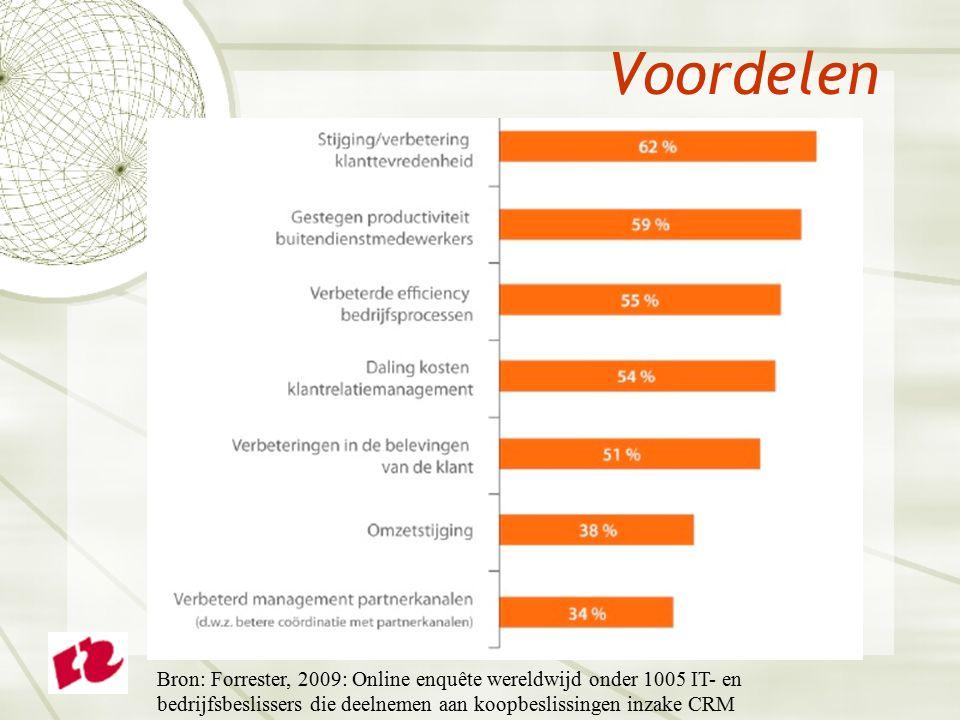 Voordelen Bron: Forrester, 2009: Online enquête wereldwijd onder 1005 IT- en bedrijfsbeslissers die deelnemen aan koopbeslissingen inzake CRM