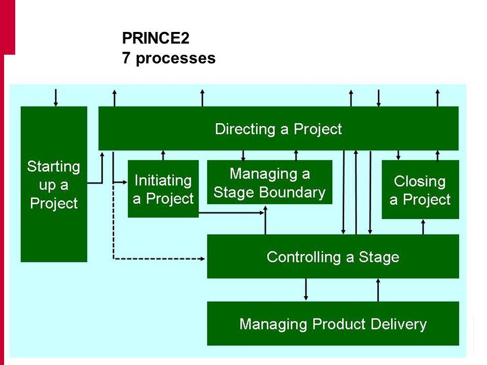 PRINCE2 7 processes