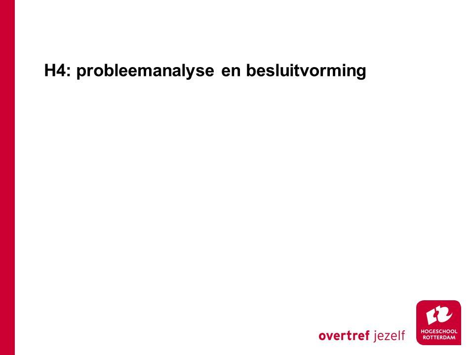 H4: probleemanalyse en besluitvorming
