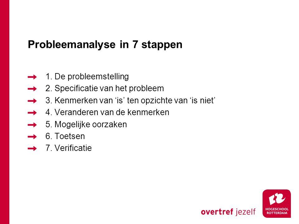 Probleemanalyse in 7 stappen 1. De probleemstelling 2. Specificatie van het probleem 3. Kenmerken van 'is' ten opzichte van 'is niet' 4. Veranderen va