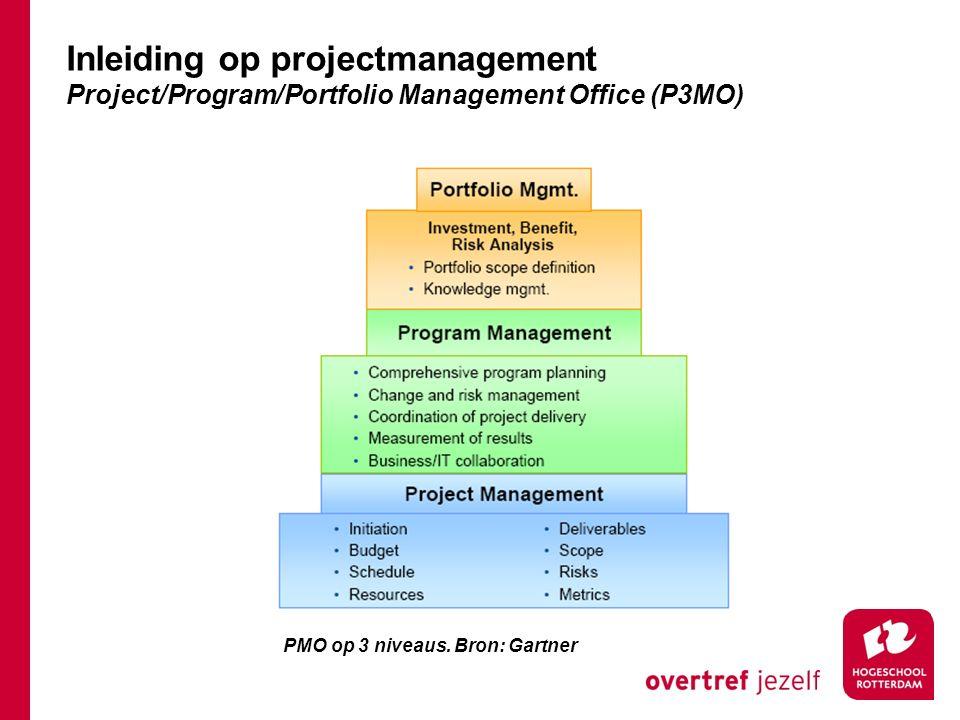 PMO op 3 niveaus. Bron: Gartner Inleiding op projectmanagement Project/Program/Portfolio Management Office (P3MO)