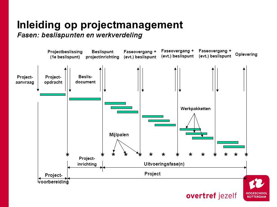 Project Uitvoeringsfase(n) Project- inrichting Project- voorbereiding ****** **** **** Mijlpalen Project- aanvraag Project- opdracht Beslis- document Projectbeslissing (1e beslispunt) Beslispunt projectinrichting Faseovergang + (evt.) beslispunt Oplevering Werkpakketten Inleiding op projectmanagement Fasen: beslispunten en werkverdeling