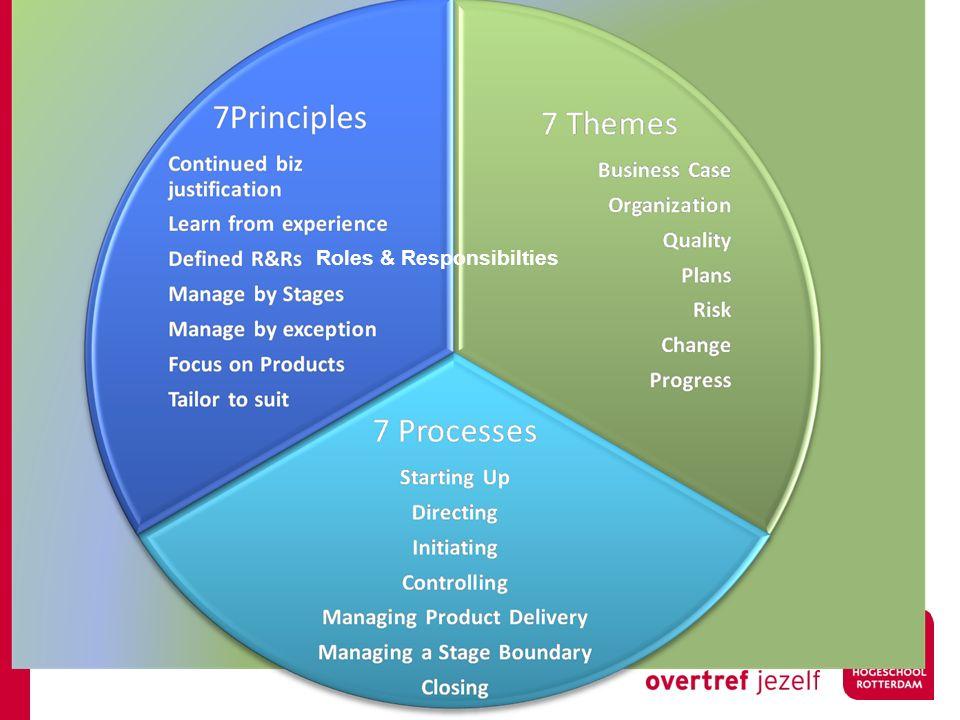 Roles & Responsibilties