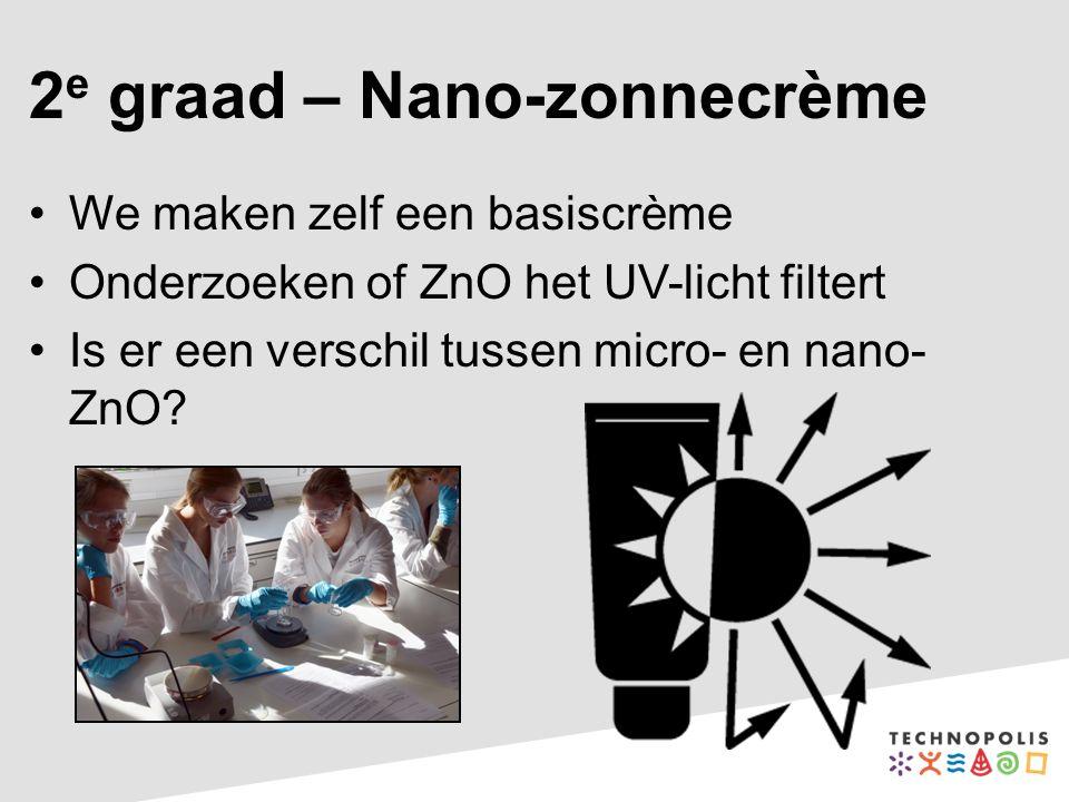 2 e graad – Nano-zonnecrème We maken zelf een basiscrème Onderzoeken of ZnO het UV-licht filtert Is er een verschil tussen micro- en nano- ZnO?