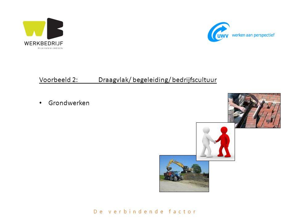 De verbindende factor Voorbeeld 2: Draagvlak/ begeleiding/ bedrijfscultuur Grondwerken