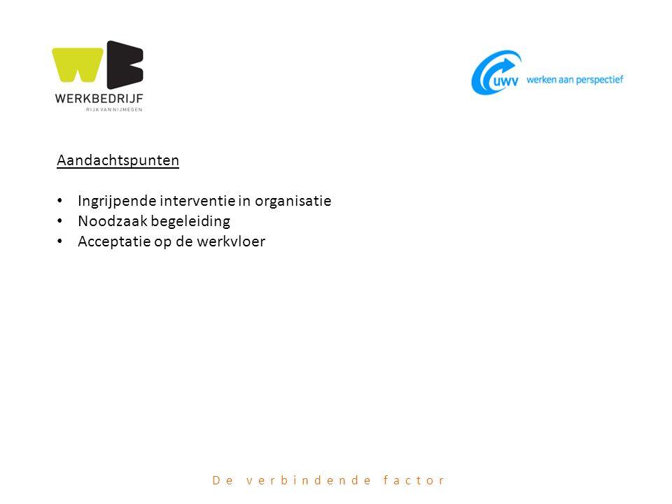 Aandachtspunten Ingrijpende interventie in organisatie Noodzaak begeleiding Acceptatie op de werkvloer