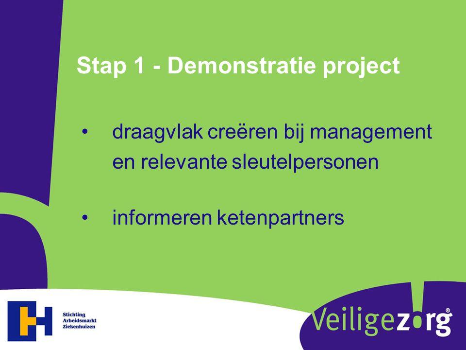 Stap 1 - Demonstratie project draagvlak creëren bij management en relevante sleutelpersonen informeren ketenpartners