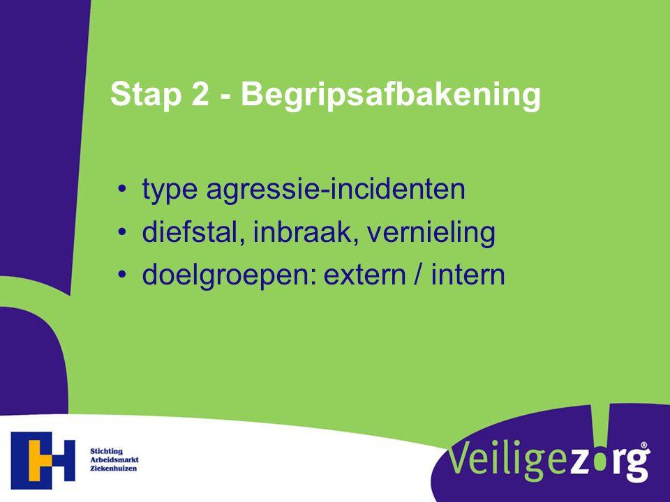 Stap 2 - Begripsafbakening type agressie-incidenten diefstal, inbraak, vernieling doelgroepen: extern / intern
