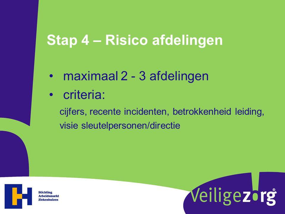 Stap 4 – Risico afdelingen maximaal 2 - 3 afdelingen criteria: cijfers, recente incidenten, betrokkenheid leiding, visie sleutelpersonen/directie