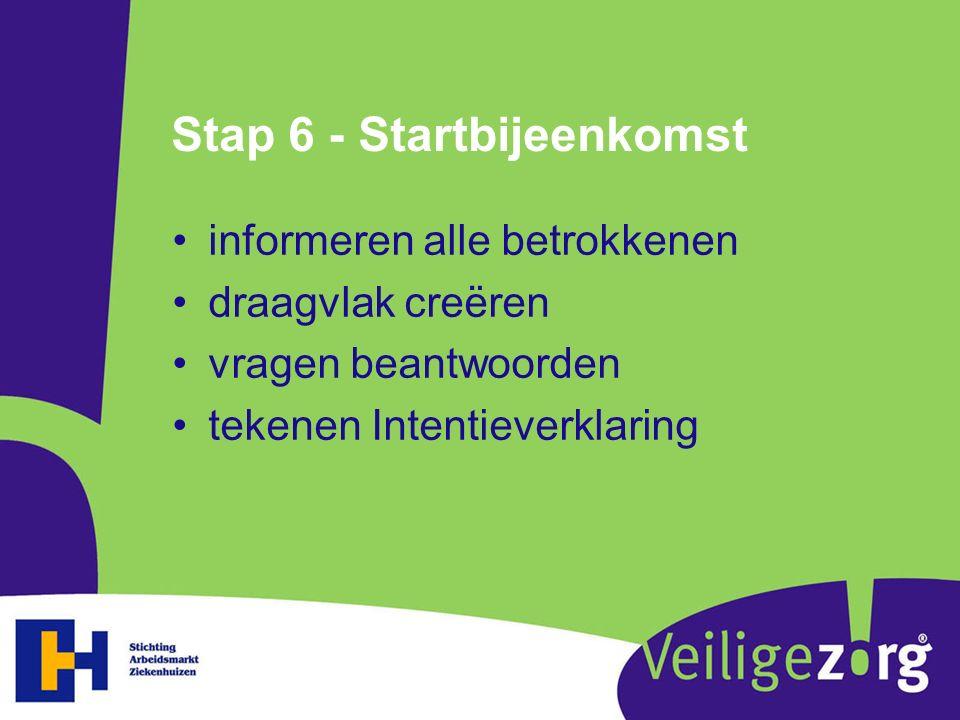 Stap 7 - Communicatieplan startbijeenkomst installatie projectgroep start probleemanalyse presentatie Plan van aanpak introductie ZIR introductie gedragsregels tekenen Convenant