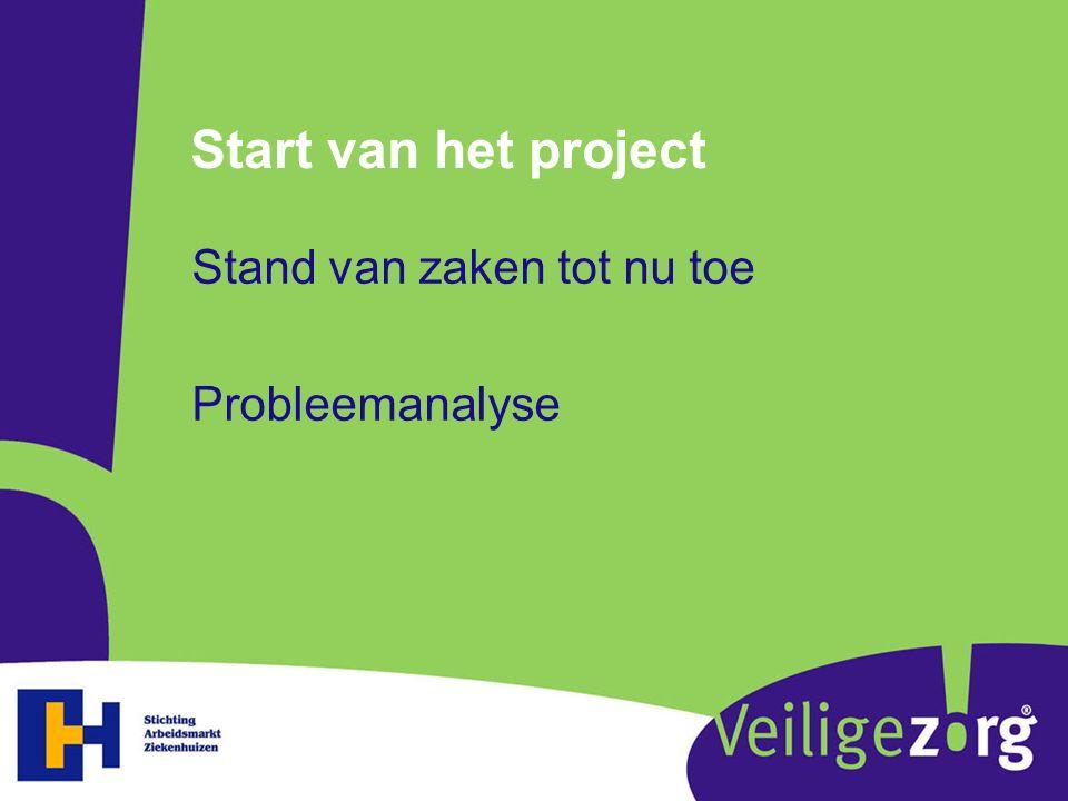 Start van het project Stand van zaken tot nu toe Probleemanalyse