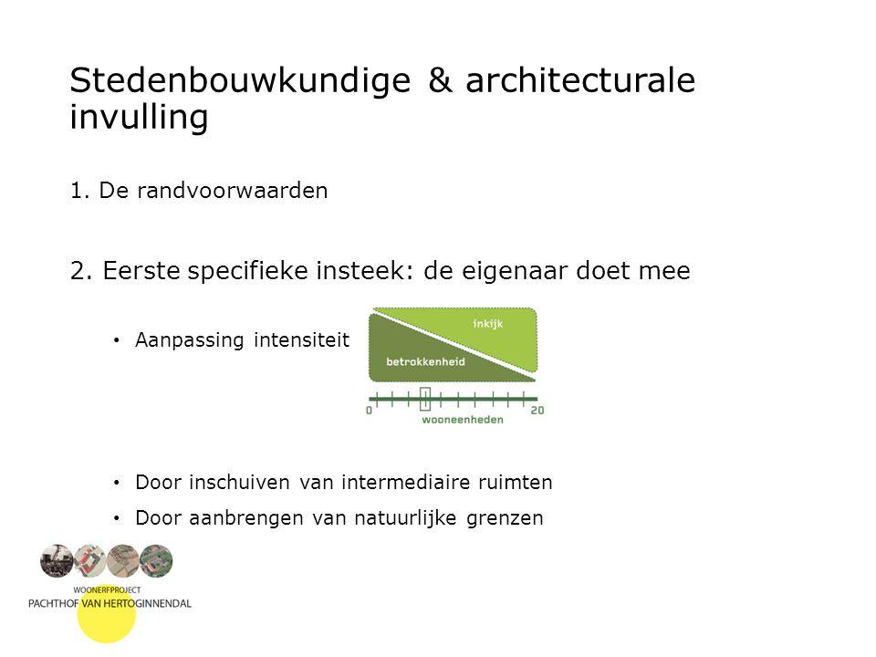 Stedenbouwkundige & architecturale invulling 1. De randvoorwaarden 2.