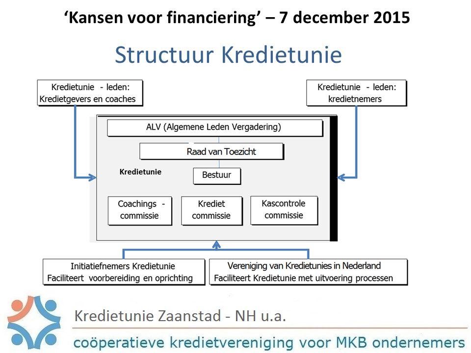 7 Structuur Kredietunie
