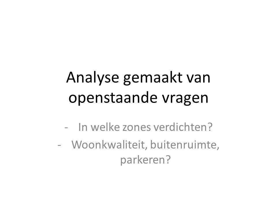 Analyse gemaakt van openstaande vragen -In welke zones verdichten? -Woonkwaliteit, buitenruimte, parkeren?