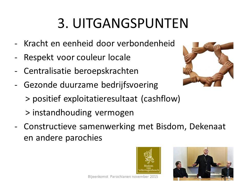 3. UITGANGSPUNTEN -Kracht en eenheid door verbondenheid -Respekt voor couleur locale -Centralisatie beroepskrachten -Gezonde duurzame bedrijfsvoering