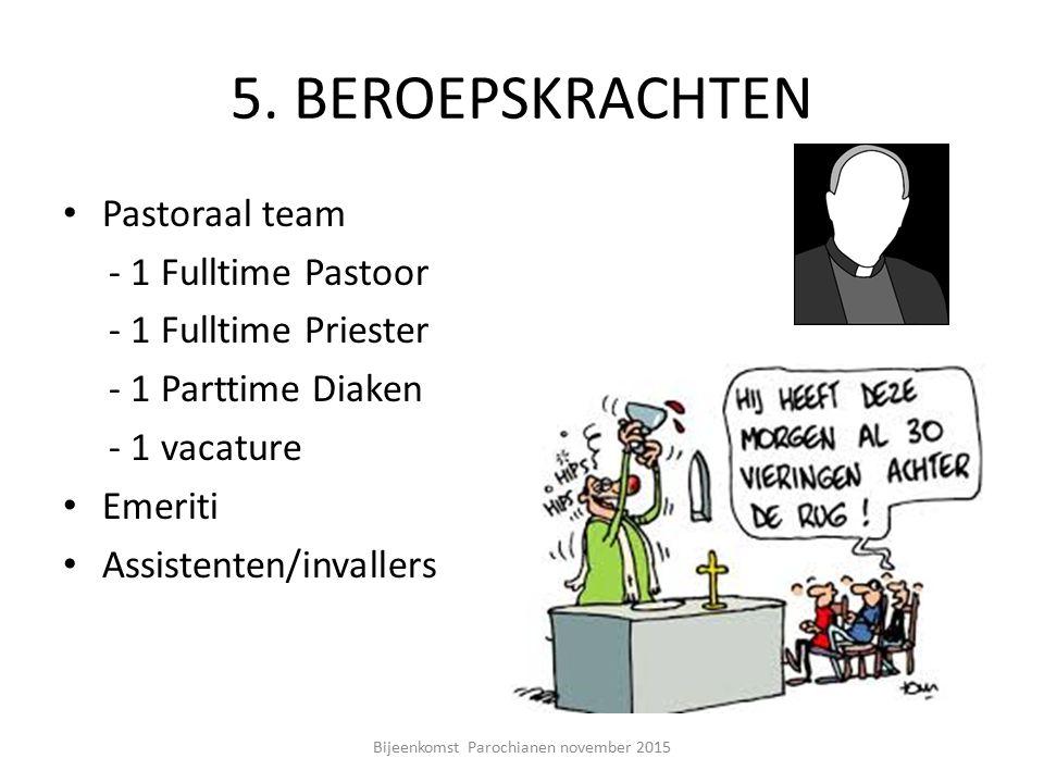 5. BEROEPSKRACHTEN Pastoraal team - 1 Fulltime Pastoor - 1 Fulltime Priester - 1 Parttime Diaken - 1 vacature Emeriti Assistenten/invallers Bijeenkoms