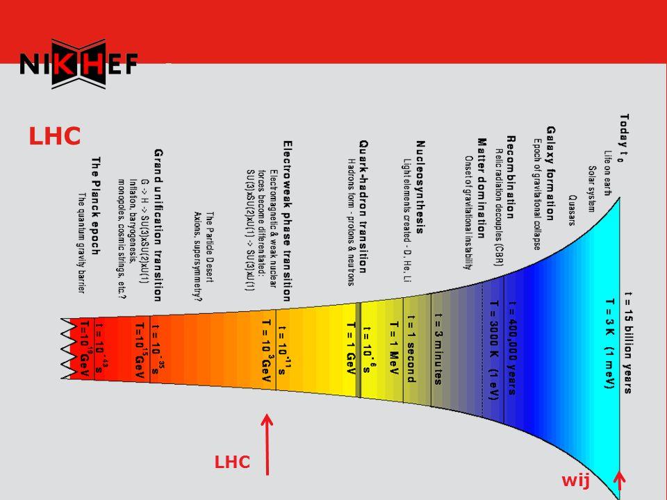 LHC wij